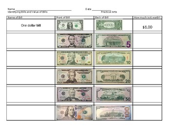 Identifying bills and the value of bills - $1, $5, $10, $20, $50, $100