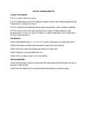 Kindergarten Unit 1; Identifying digits 0-9 Unit Plan