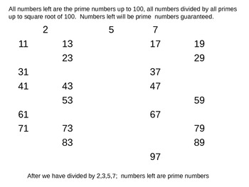 Identifying prime vs composite using simple divisiblity rules of 2,3,5, and 7