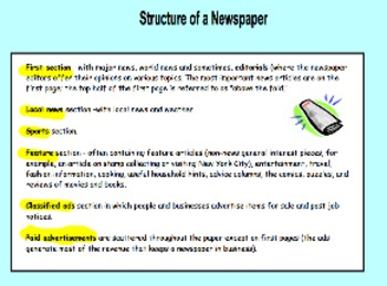 Identifying the Different Parts of a Newspaper