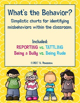 Identifying the Misbehavior