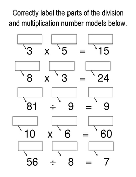 Identifying the Parts of Multiplication & Division Problems!