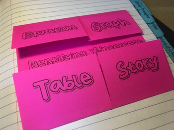 Identifying y-intercept Foldable Notes