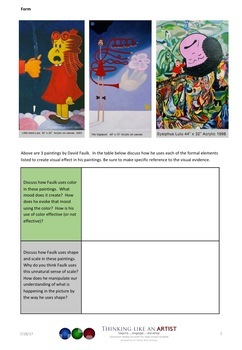 Identity- Exploring Gender, Herstory and Heritage, Art History mini-lesson