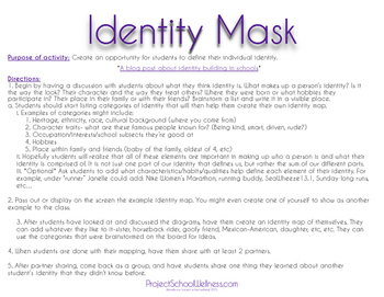 Identity Map (Character Education Lesson Plan, Middle School Counselor)
