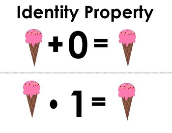 Inverse Property Poster