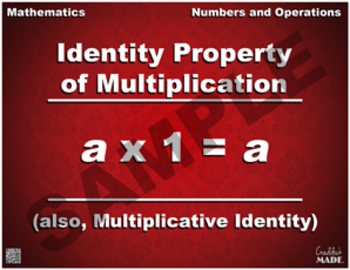 Identity Property of Multiplication Math Poster