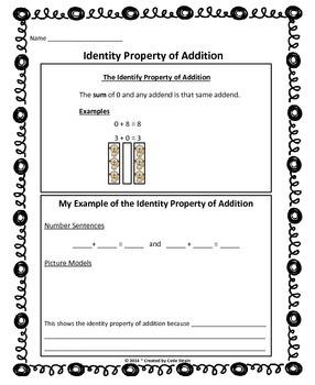 Identity Propery of Addition