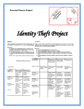 Identity Theft Project By Miss M S Mathemagical Emporium Tpt