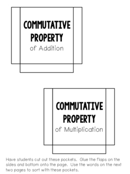 Identity and Commutative Properties Interactive Notebook