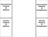 Identity and Commutative Property of Addition and Multipli