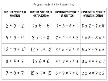 Identity and Commutative Properties Cut & Glue Sort