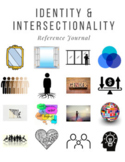 Identity and Intersectionality: Reference Journal (Spanish & English available)