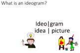 Ideogram Poetry