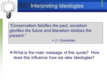 Ideologies Powerpoint:  Liberalism, Conservatism, Communism and Nationalism