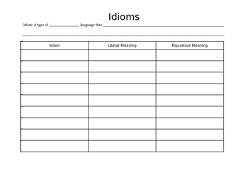 Idiom Graphic Organizer