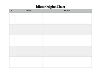 Idiom Origins Chart (Blank)