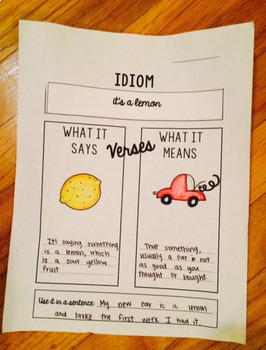 Idiom Visual Worksheet & Task Cards