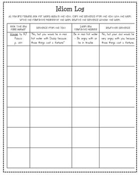 Idioms Figurative Language Notes and Writing Activities