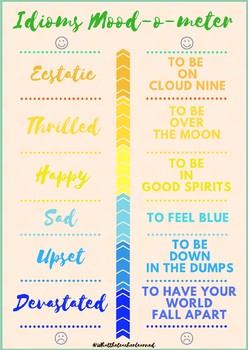 Idioms & Expressions Mood-o-meter