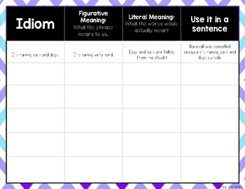 Idiom Activities: Great for a project, lesson, or centers!