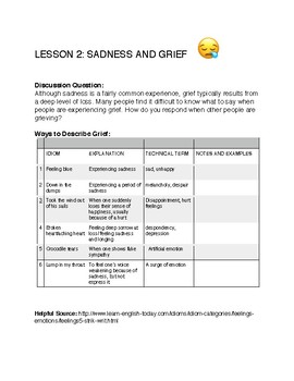 Idioms of Emotion - Lesson 2: Sadness and Grief