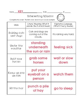 Idioms Note Page or Assessment Freebie
