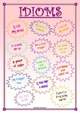 Idioms and Poetic Words Classroom Posters