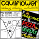 If Cauliflower Can Become Pizza Bulletin Board, Door Decor, or Poster