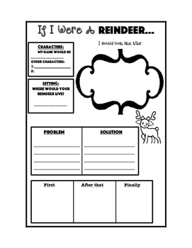If I Were a Reindeer Prewriting