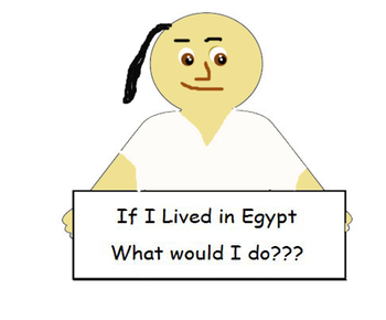If I lived in Egypt Foldable with PowerPoint