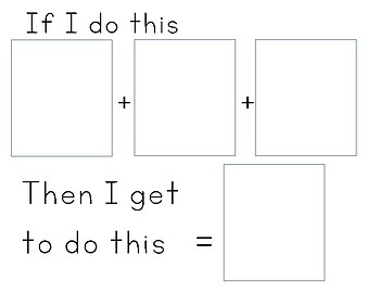 If.. Then.. Behavior Chart