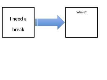 If - Then Visual Chart & a Break Chart