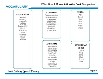 If You Give A Mouse A Cookie Sequence Cards and Vocabulary Words