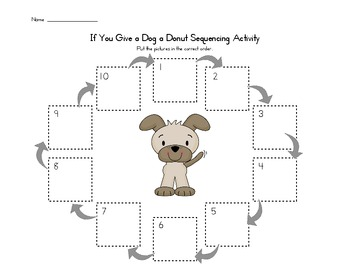 If You Give A Dog A Donut S By Keri Tisher Teachers