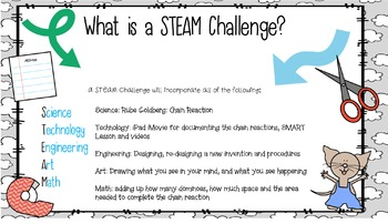 If You Give a..... Learning Unit and STEAM Challenge