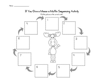 If You Give a Moose a Muffin Sequence Activity