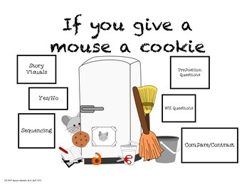 If You Give a Mouse a Cookie: Speech and Language Activities