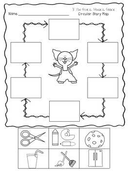 If You Give a Mouse a Cookie - - - Circular Story Map by First Grade Circular Story Map on