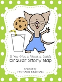 If You Give a Mouse a Cookie Circular Story Map