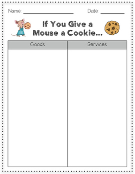 If You Give a Mouse a Cookie: Goods and Services