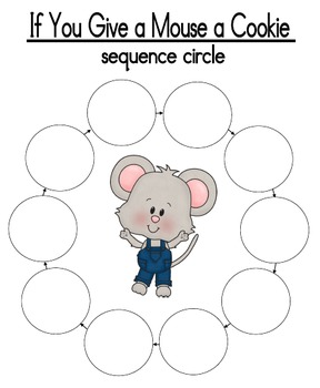 If You Give a Mouse a Cookie   Sequencing Activities by ...