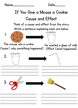 If You Give a Mouse a Cookie Story Extension Activities