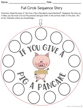 If You Give a Pig a Pancake Sequencing and Retelling Activities
