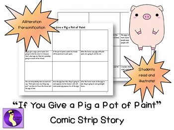 If You Give a Pig a Pot of Paint comic strip story