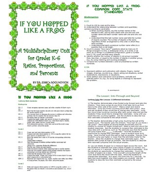 If You Hopped Like a Frog-Grades K-6 , Thematic, Interdisciplinary Unit