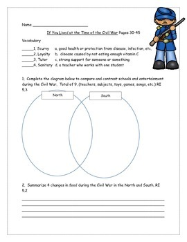 If You Lived at the Time of the Civil War Informational Text Unit