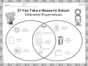 If You Take a Mouse to School Close Reading Literature Study
