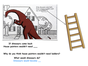 If the Dinosaurs Came Back By Bernard Most Class Materials for ESL students
