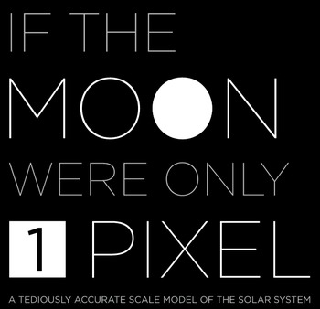 If the Moon were Only 1 Pixel.. WebQuest!